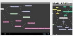 app crear Mapas mentales